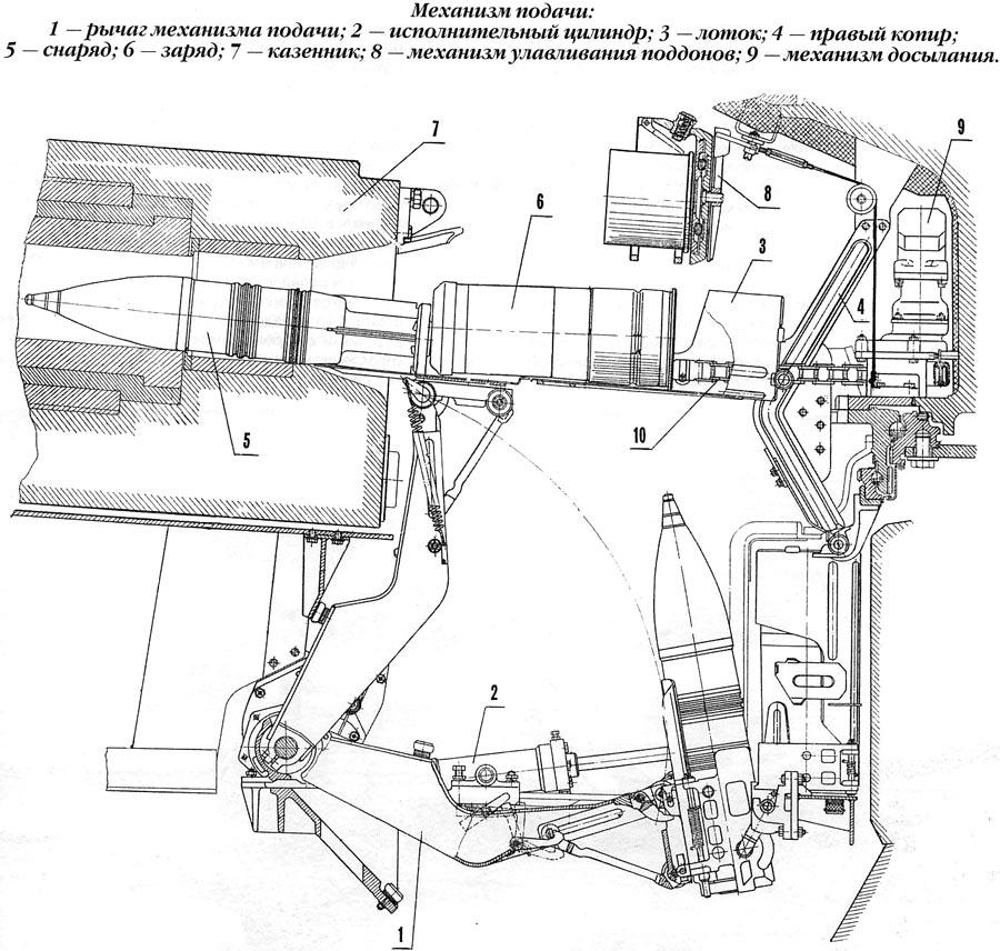 http://www.btvt.narod.ru/4/t-80.files/mz-80.jpg