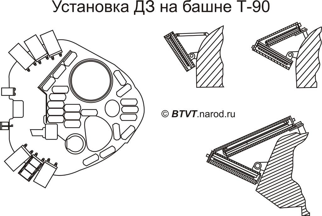 с литой основой танка Т-90